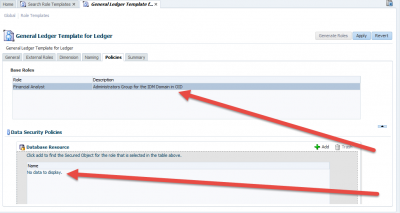 ledger id definitions in oracle r12
